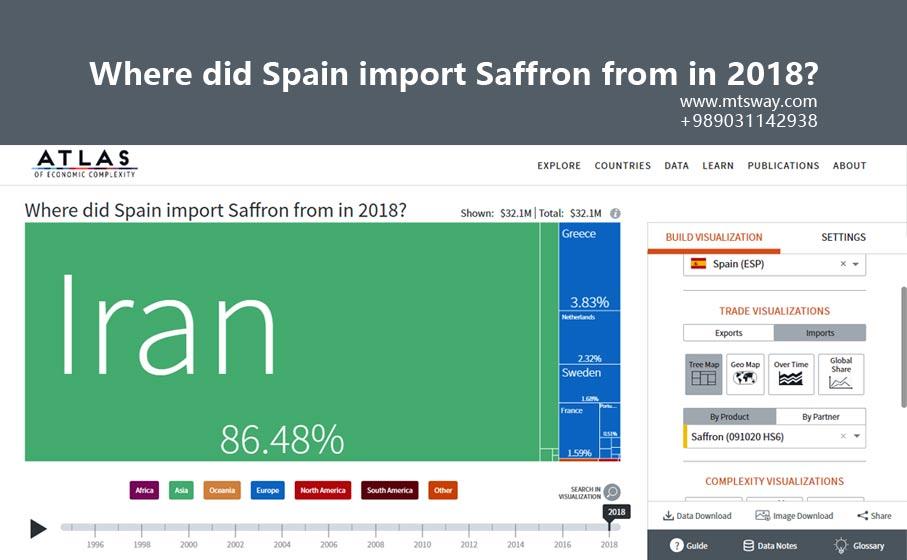 آموزش صادرات زعفران به اسپانیا